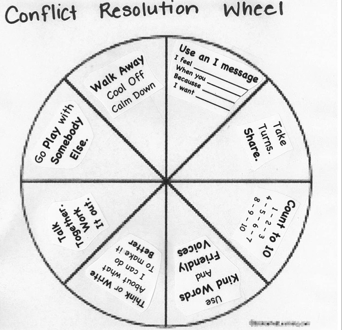 Conflict Resolution Worksheets Feelings Pictures to Pin on – Conflict Resolution Worksheet