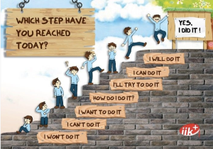 Which step have you reached?